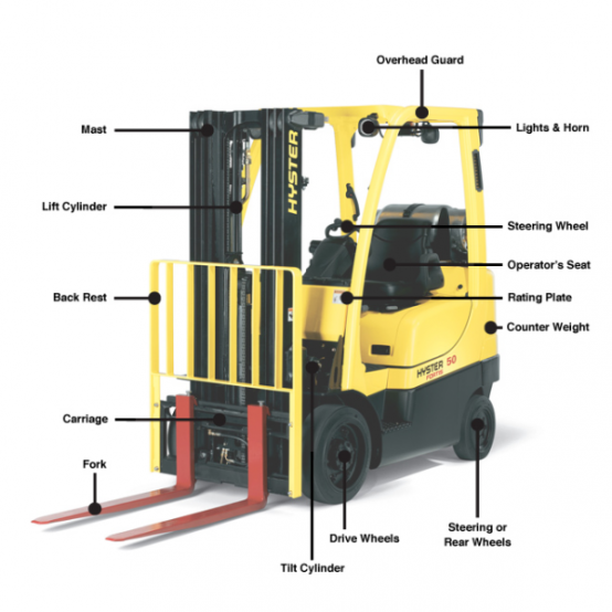 Forklift_Diagram - Alat Berat Blog